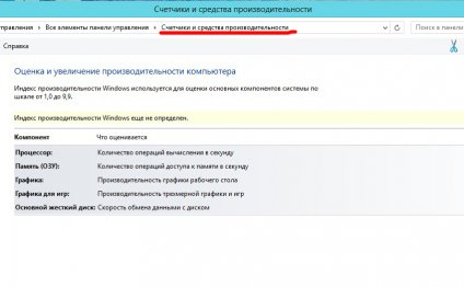 Оптимизация Интернета Windows 7
